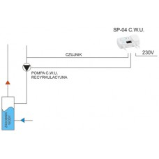 SP-04 KG Elektronik регулятор насоса ЦО или ГВС