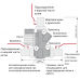 Термостатический смесительный узел Laddomat 21-40, R25, LM6 (до 40 кВт)