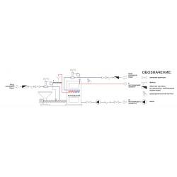 Regulus BVTS 95°C 3/4 1,3м, клапан защиты от перегрева котла